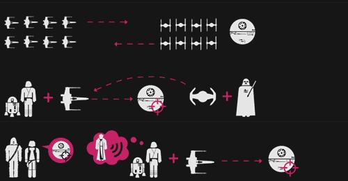 Star Wars Iconoscope - Images 24, 26, 30